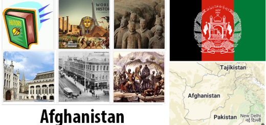 Afghanistan Recent History