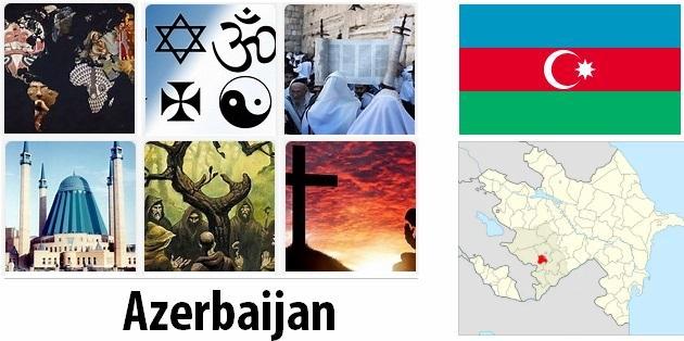 Azerbaijan Religion