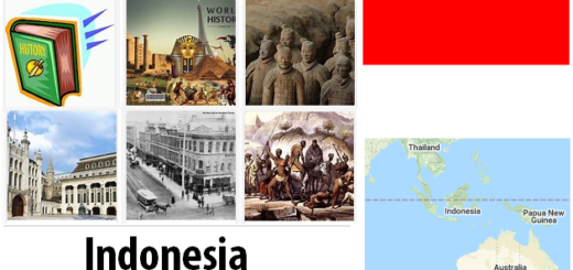 Indonesia Recent History