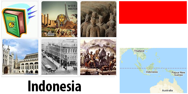 Indonesia Recent History