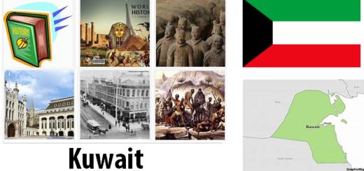 Kuwait Recent History