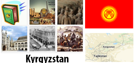 Kyrgyzstan Recent History
