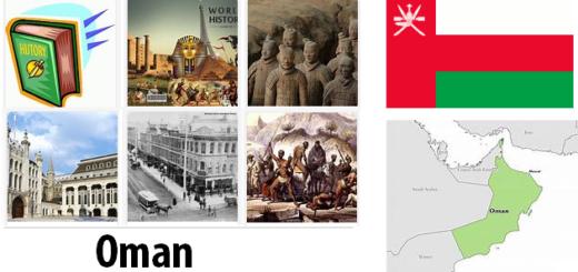 Oman Recent History