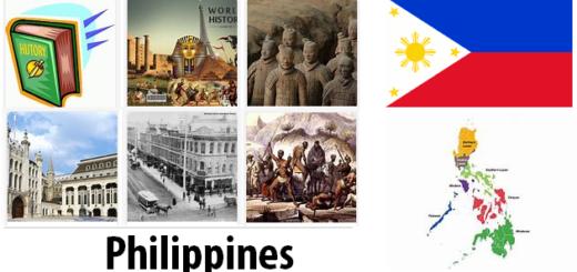Philippines Recent History