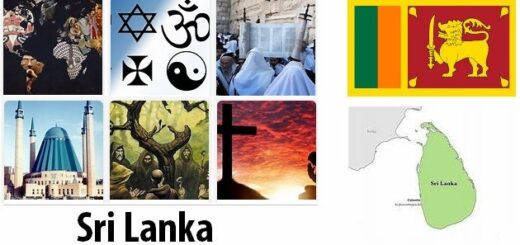 Sri Lanka Religion