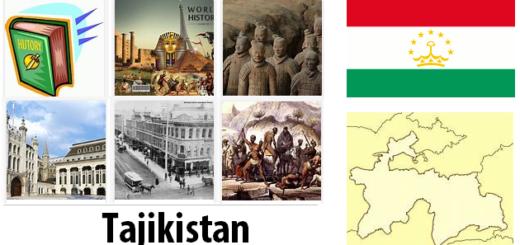 Tajikistan Recent History