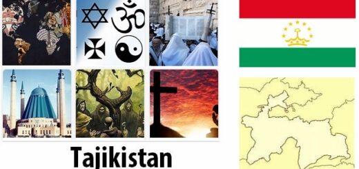 Tajikistan Religion