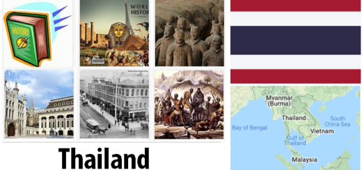 Thailand Recent History