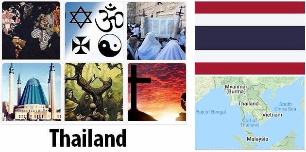 Thailand Religion