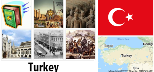 Turkey Recent History