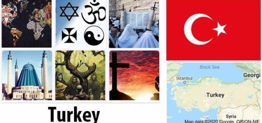 Turkey Religion
