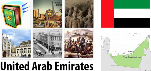 United Arab Emirates Recent History